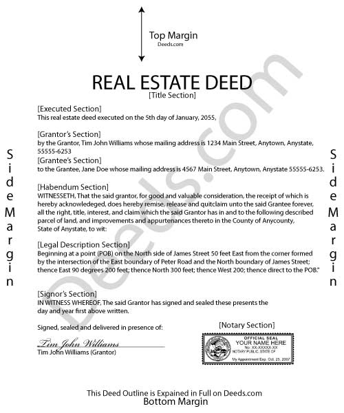Downloadable Real Estate Deed Forms  Fill In The Blank
