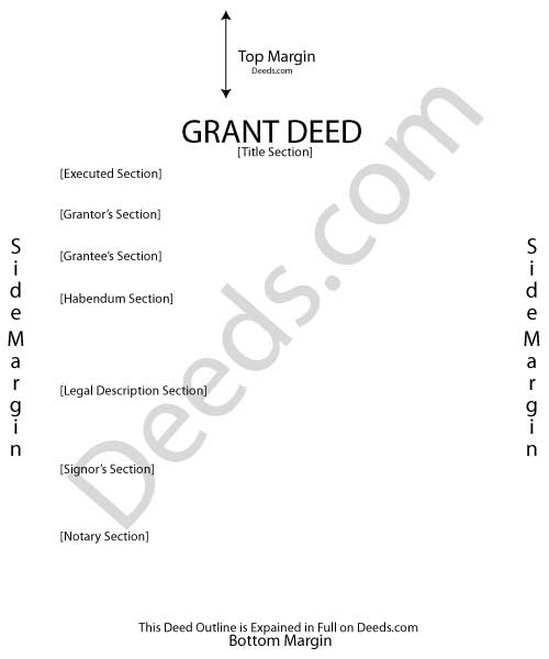 Grant Deed Information  How To Create  State And Local Info