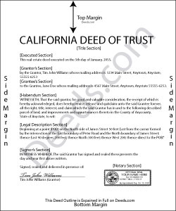 California Long Form Deed of Trust Form