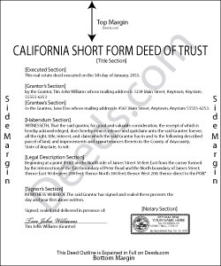 California Short Form Deed of Trust Form