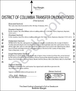 District Of Columbia Transfer on Death Deed Form