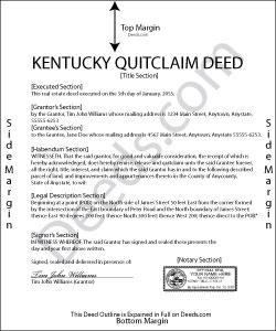 Kentucky Quit Claim Deed Forms Deeds Com