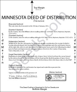 Minnesota Deed of Distribution Form