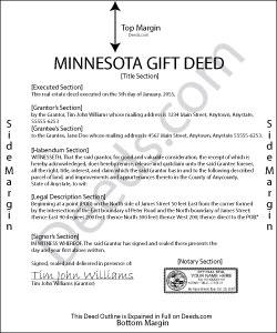 Minnesota Gift Deed