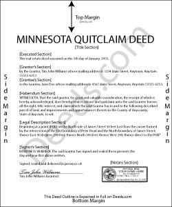 Minnesota Quit Claim Deed Form
