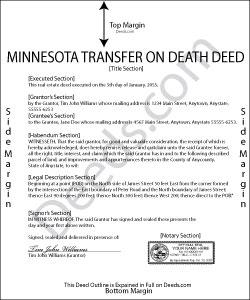 Minnesota Transfer on Death Deed by Married Joint Tenants  Form