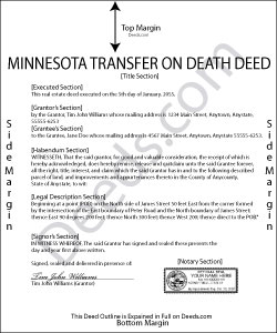 Minnesota Transfer on Death Deed by Unmarried Owner Form