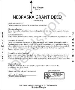 Nebraska Grant Deed Form
