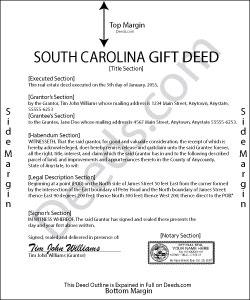 South Carolina Gift Deed Form