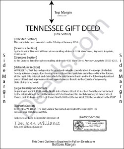 Tennessee Gift Deed Form