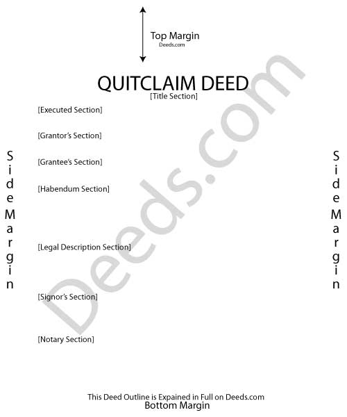 The complete guide to quit claim deeds deeds quit claim deed sample or outline the structure of a quit claim deed thecheapjerseys Choice Image