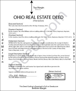 Ohio Real Estate Deeds