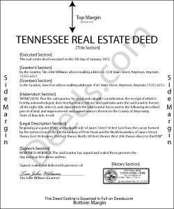 Tennessee Real Estate Deeds