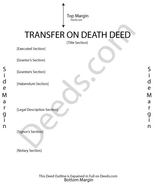 picture about Free Printable Beneficiary Deed identified as Shift upon Dying Deed Written content and Sorts -