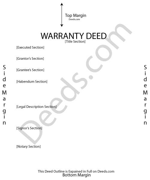 Wonderful Warranty Deed Forms